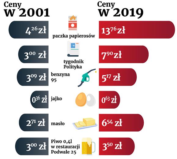 infografika ceny 01
